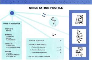 Spiritual Profile