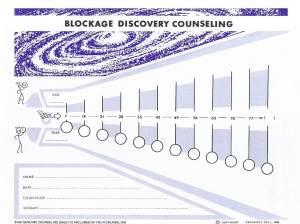 Blockage Profile