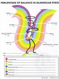 glandular-profile1